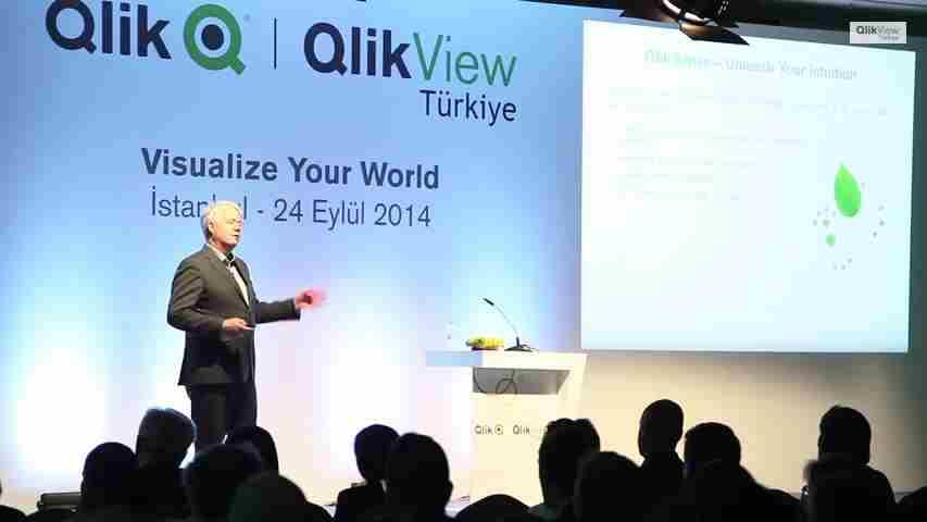 Visualize Your World 2014 - Turkey